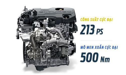 Vận hành - Động cơ Bi-Turbo 2.0L - content_image